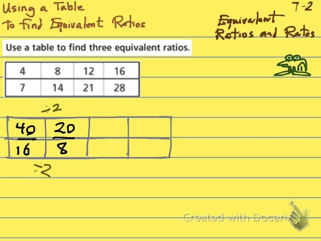 Comparing Ratios Using Tables Worksheet Easy Ratio Tables Worksheets