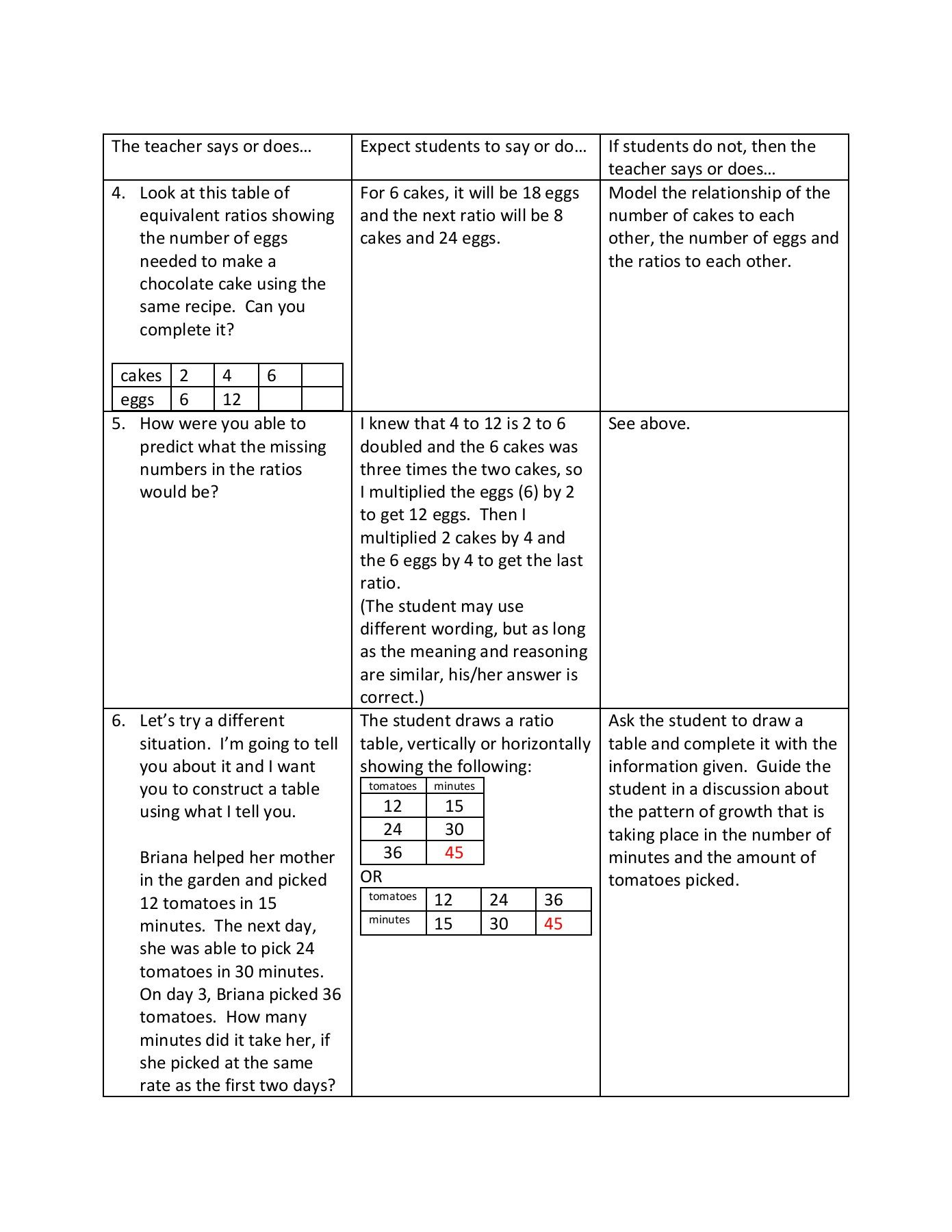 Comparing Ratios Using Tables Worksheet Make Tables Of Equivalent Ratios Math Interventions Pages