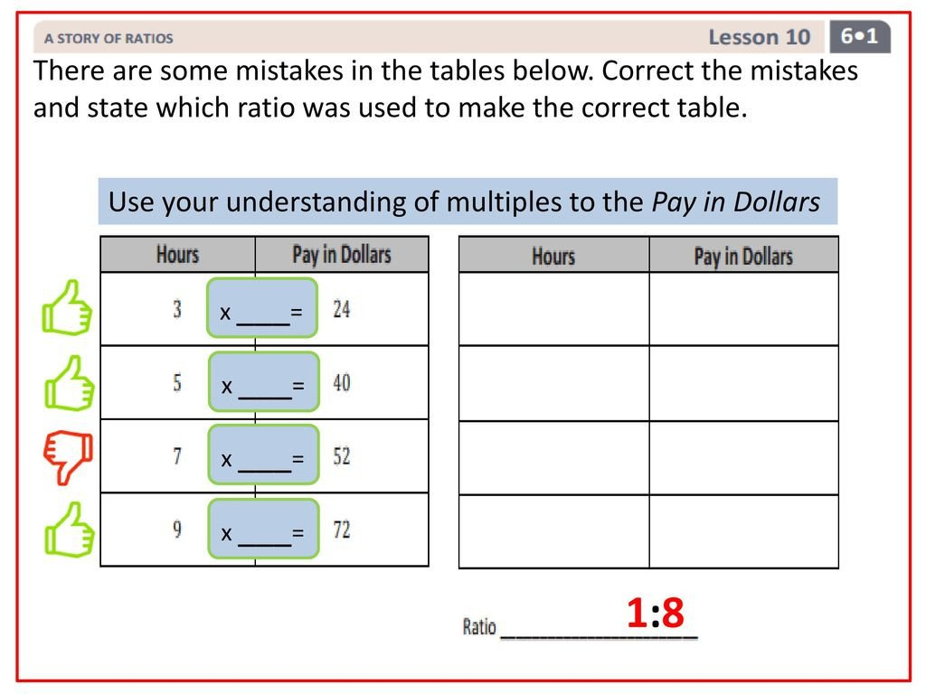Comparing Ratios Using Tables Worksheet Ratios Module 1 Lesson Ppt