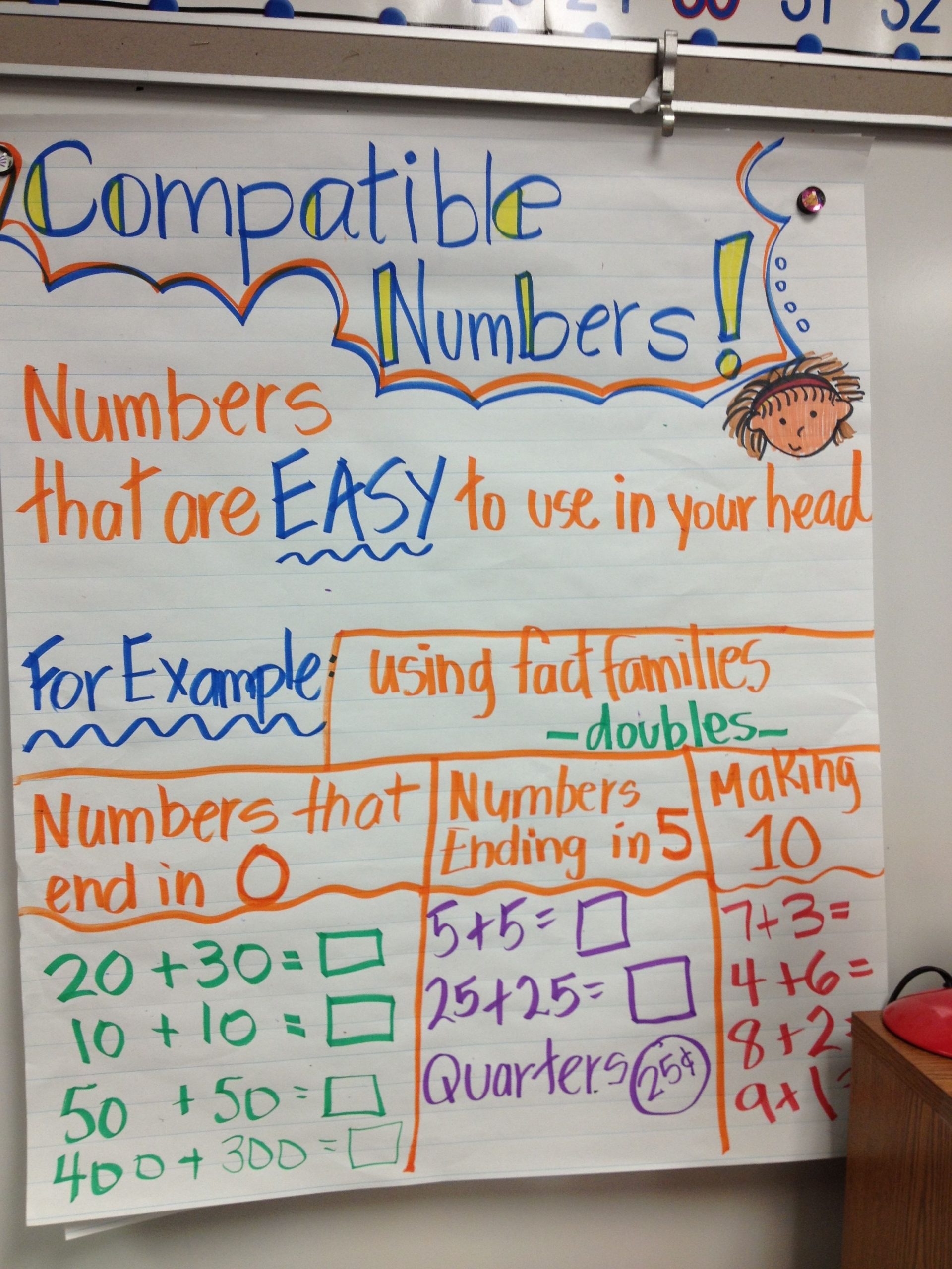 Compatible Numbers Division Worksheets Pin by Erin Ehrenfeld On Rounding Estimation & Patible