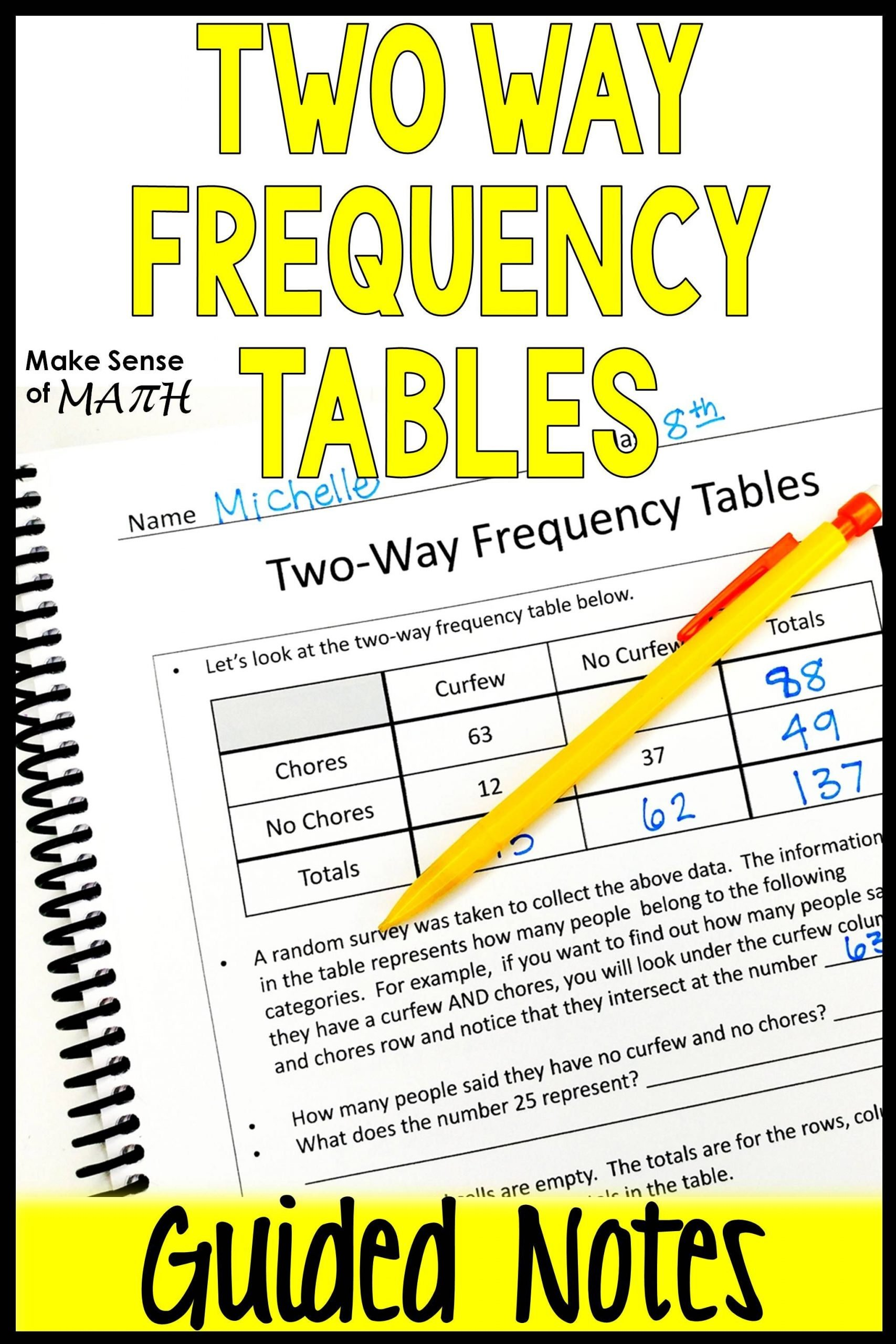 Data Table Worksheet Middle School Two Way Frequency Tables Guided Notes