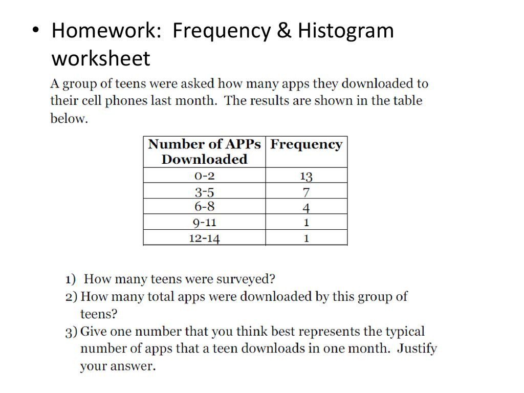 Frequency Table and Histogram Worksheet Homework Frequency & Histogram Worksheet Ppt