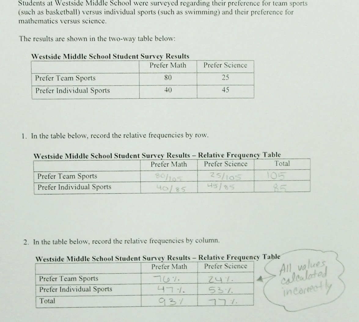 Frequency Table Practice Worksheet 33 Two Way Frequency Table Worksheet Worksheet Project List
