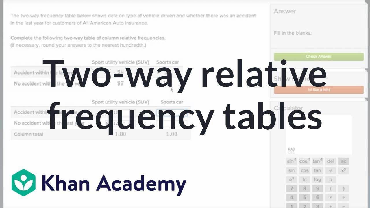 Frequency Table Practice Worksheet Two Way Relative Frequency Tables Video
