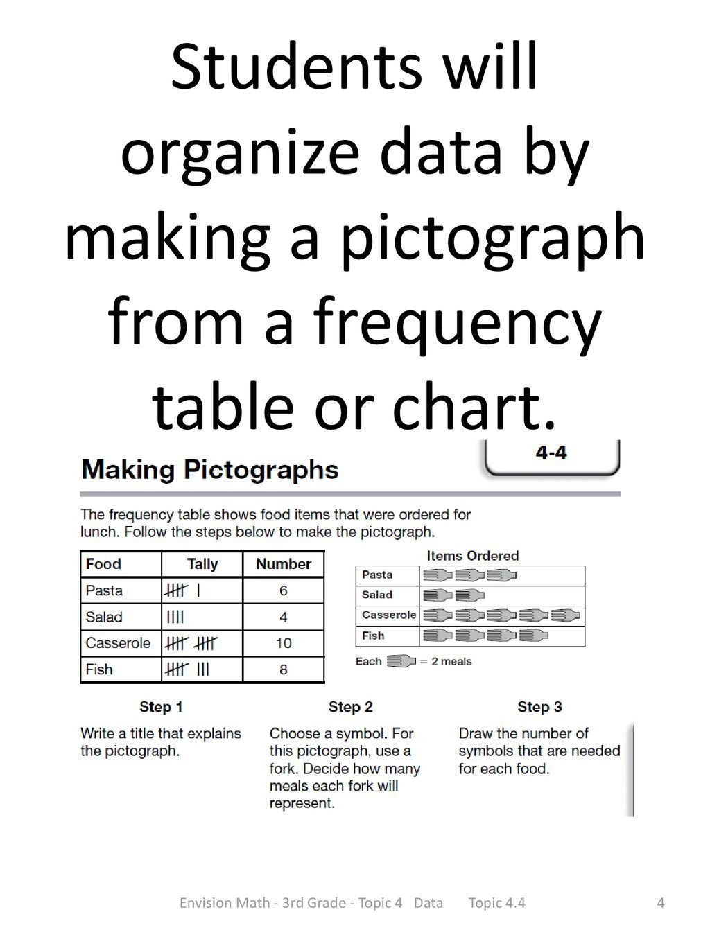 Frequency Table Worksheet 3rd Grade 20 Frequency Table Worksheets 3rd Grade