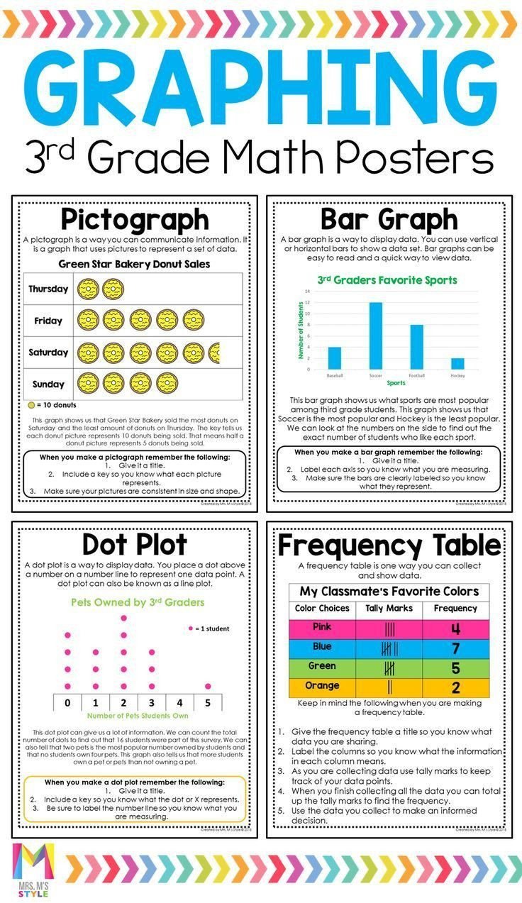 Frequency Table Worksheet 3rd Grade Pin On Grade Sheet Template Worksheets