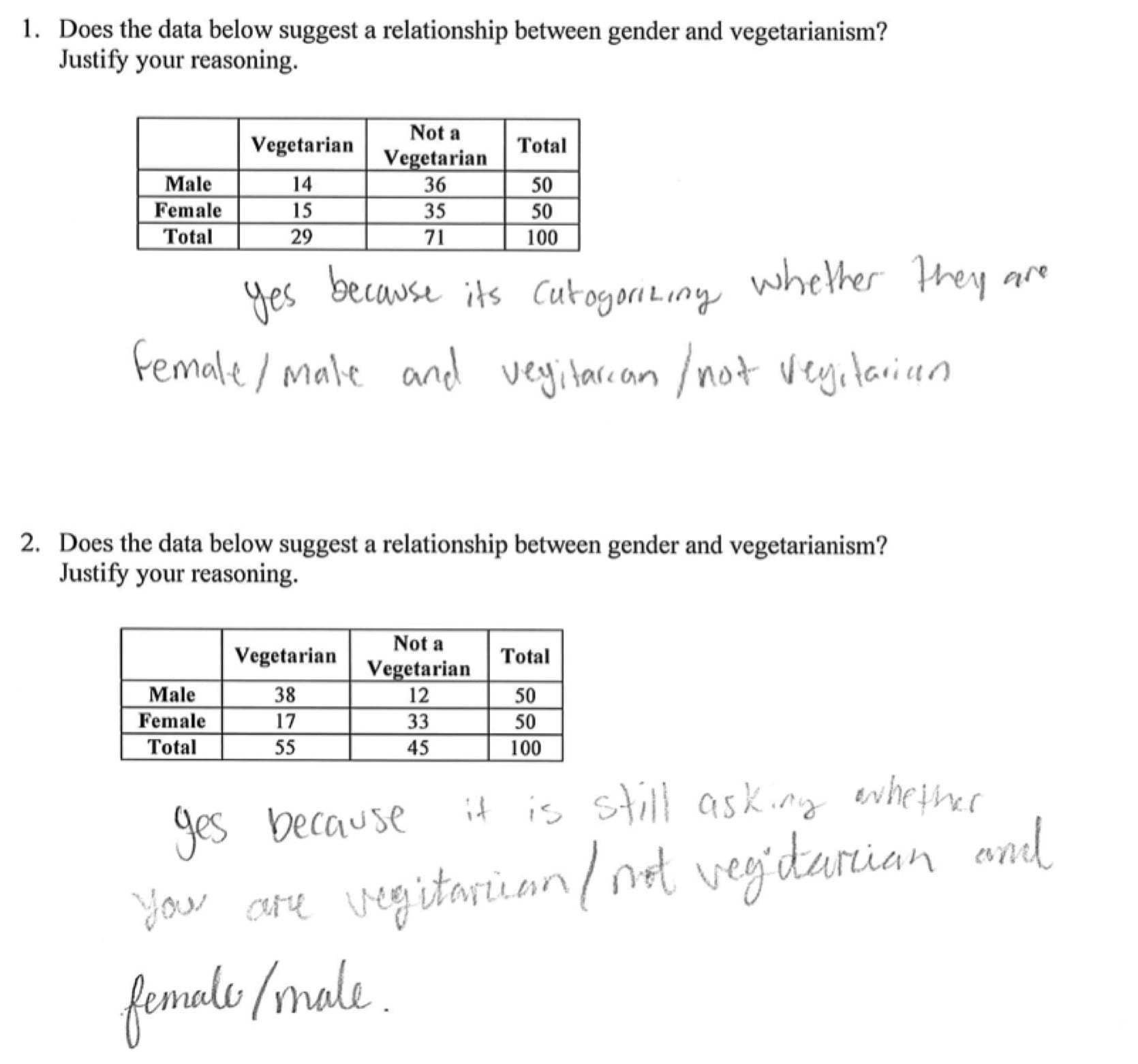 two y frequency tables worksheet worksheets tutsstar 3