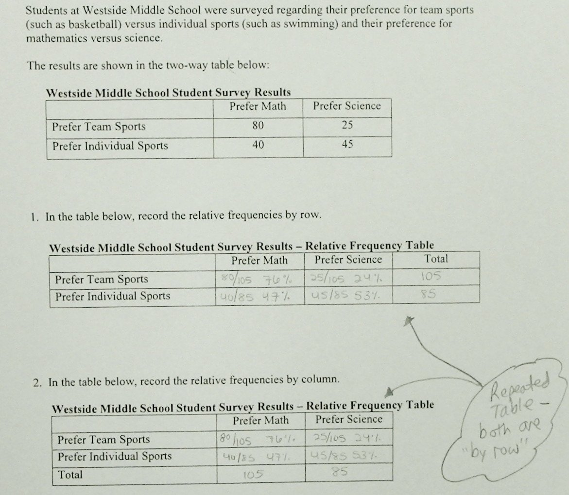 Frequency Tables Worksheets 6th Grade 31 2 Way Frequency Table Worksheet Worksheet Resource Plans