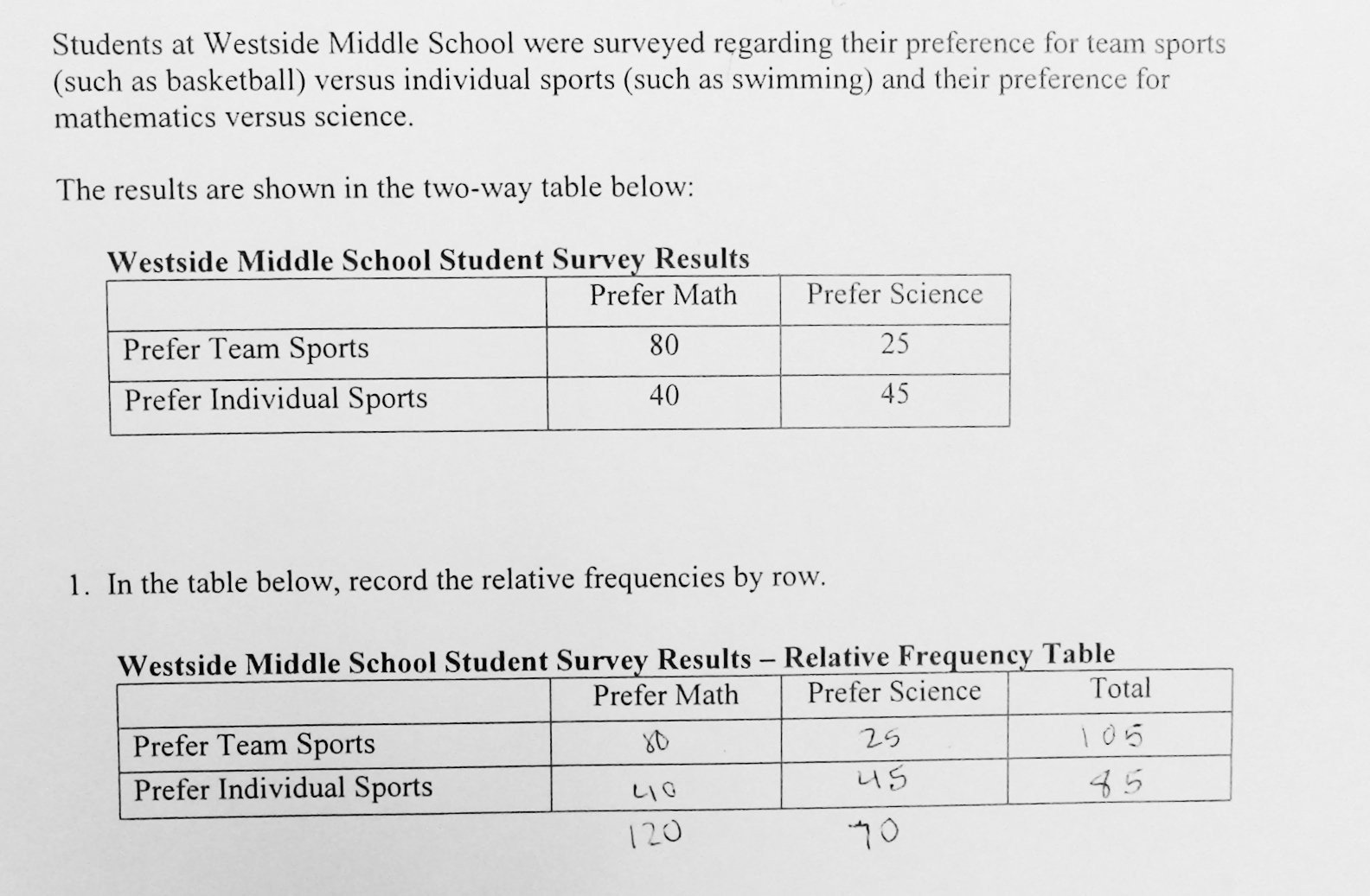 Frequency Tables Worksheets 6th Grade Two Way Frequency Table Worksheet