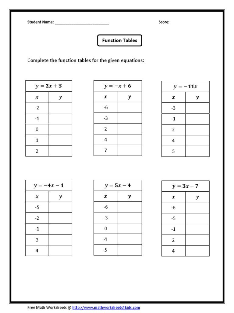 Function Table Worksheets Pdf Function Table 1