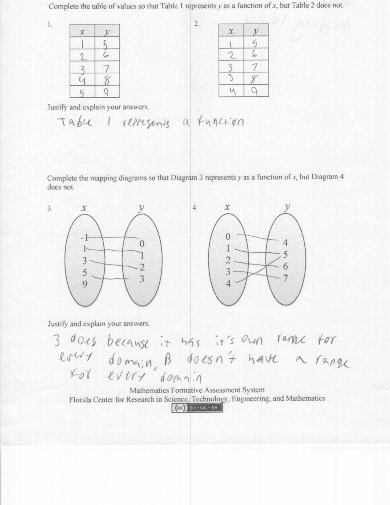 Function Table Worksheets Pdf Writing Functions Students are asked to Create their Own