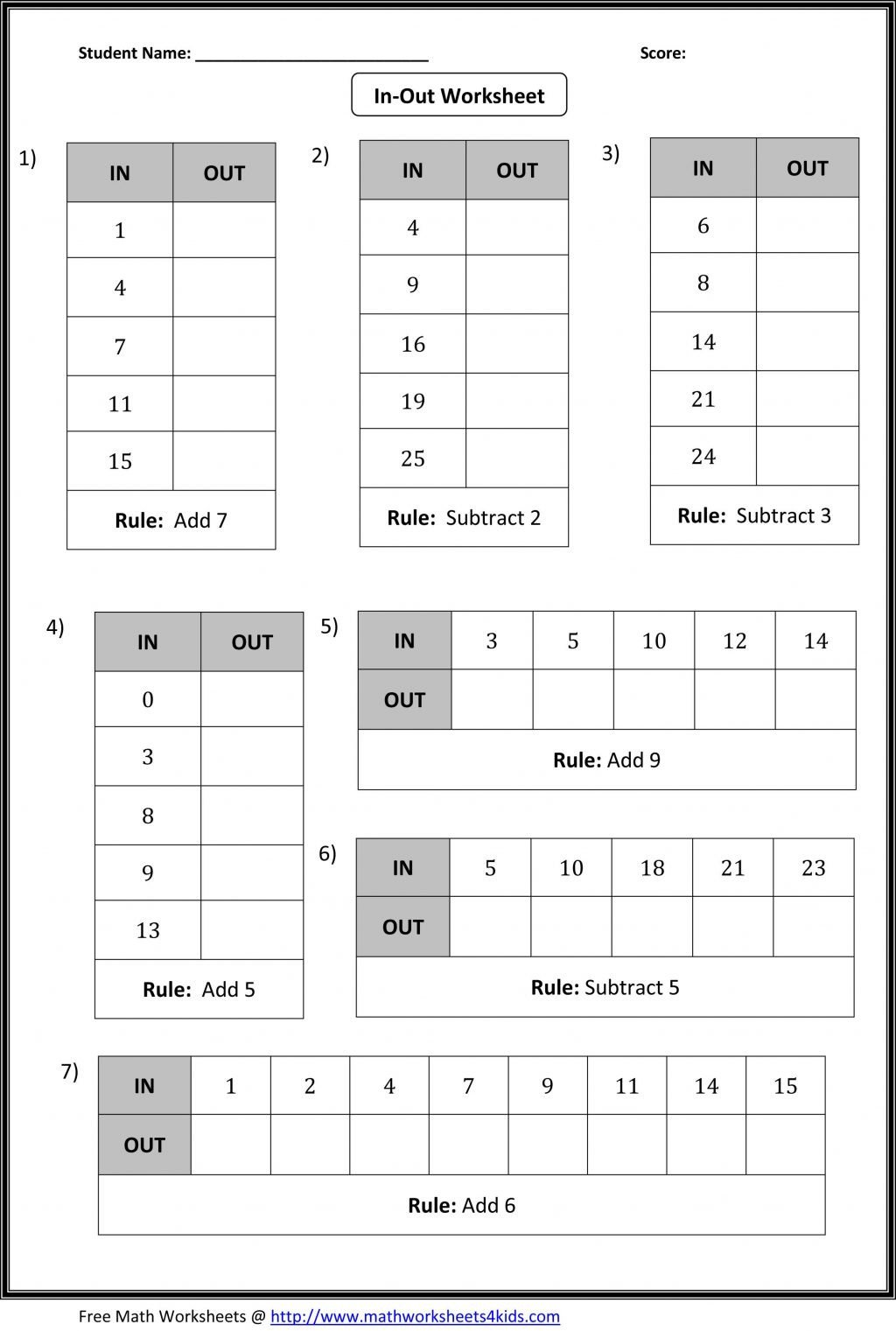 Function Tables Input Output Worksheet Input Output Chart Worksheets