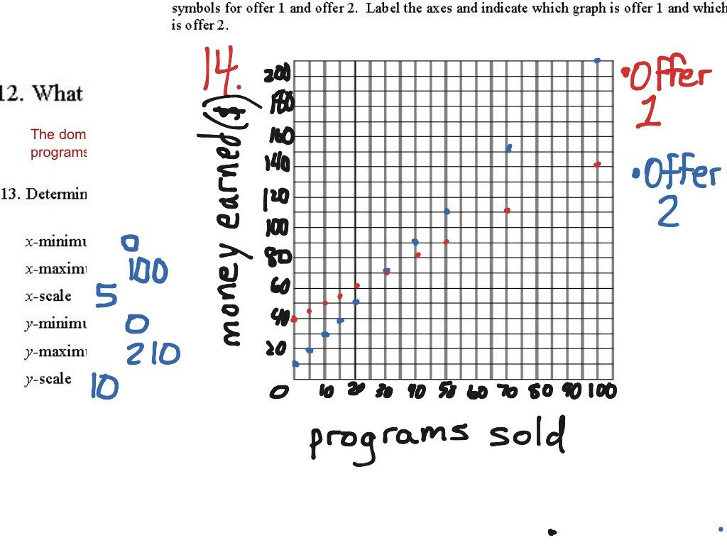 Graphing Using A Table Worksheet 12 13 14 Using Tables & Graphs Math