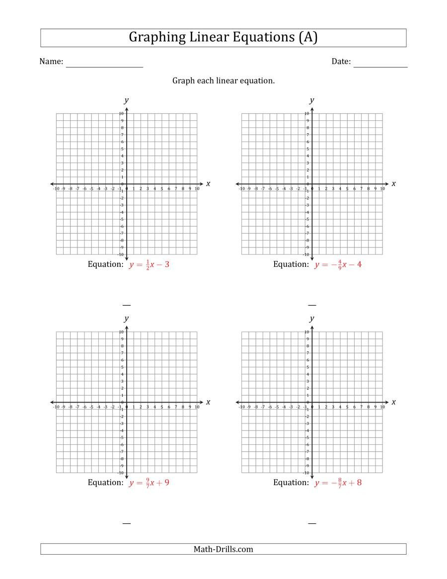 Graphing Using A Table Worksheet Graph A Linear Equation In Slope Intercept form A