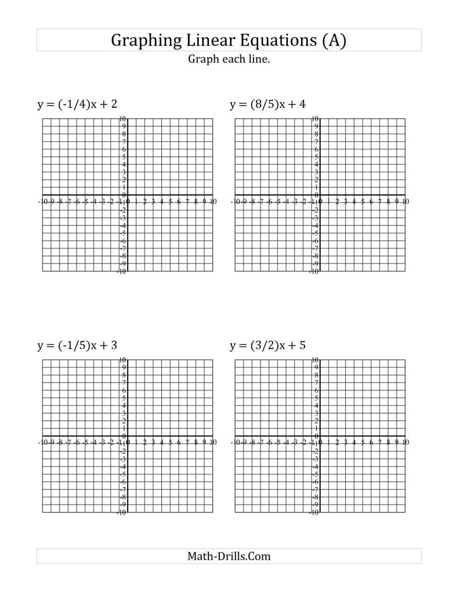 Graphing Using A Table Worksheet Graphing Linear Equations In Slope Intercept form Worksheet