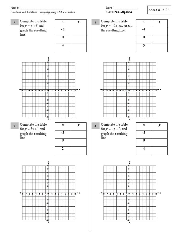 Graphing Using A Table Worksheet Graphing Relations Ws 3