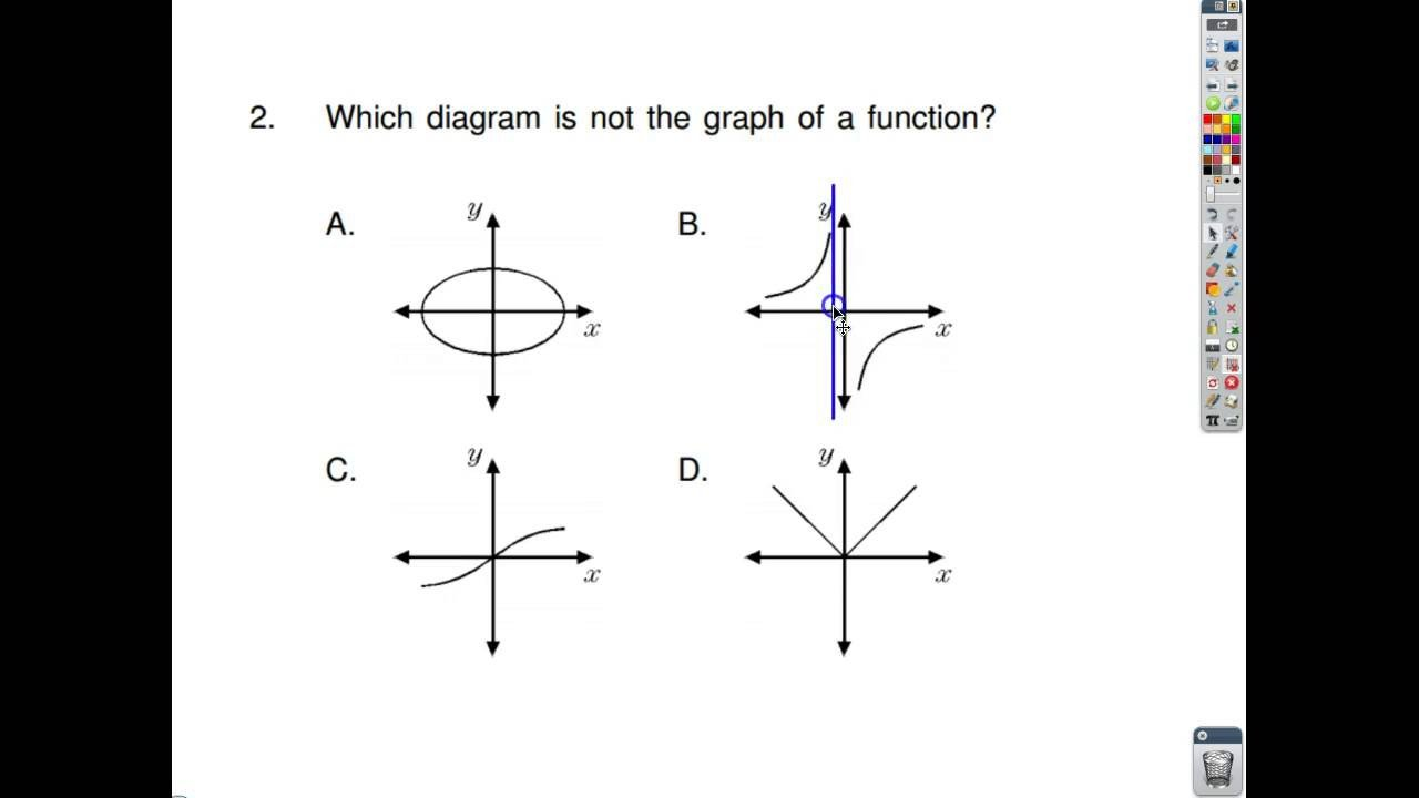 Identifying Functions From Tables Worksheet Identify Functions 8th Grade Examples solutions Videos