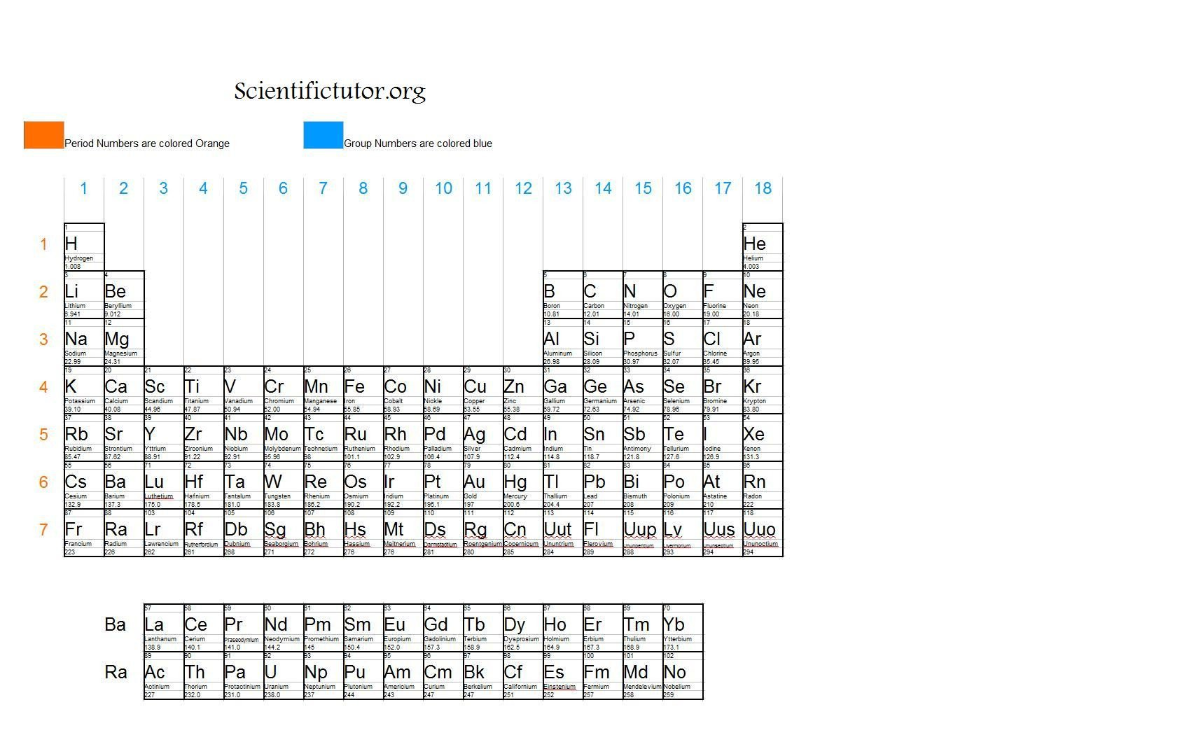 Label the Periodic Table Worksheet Chem – Lesson 4 the Periodic Table