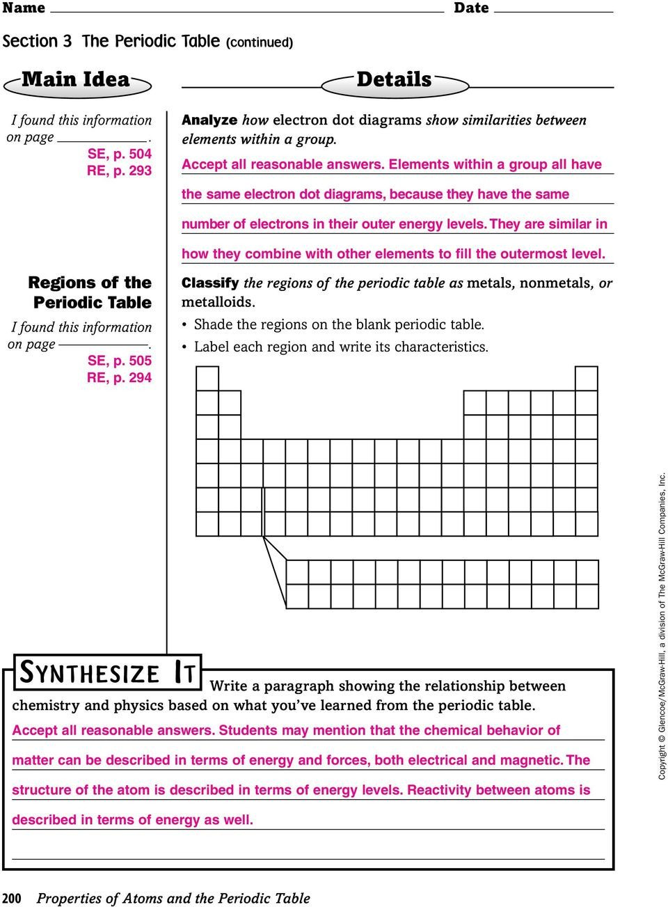 Label the Periodic Table Worksheet Properties Of atoms and the Periodic Table Pdf Free Download
