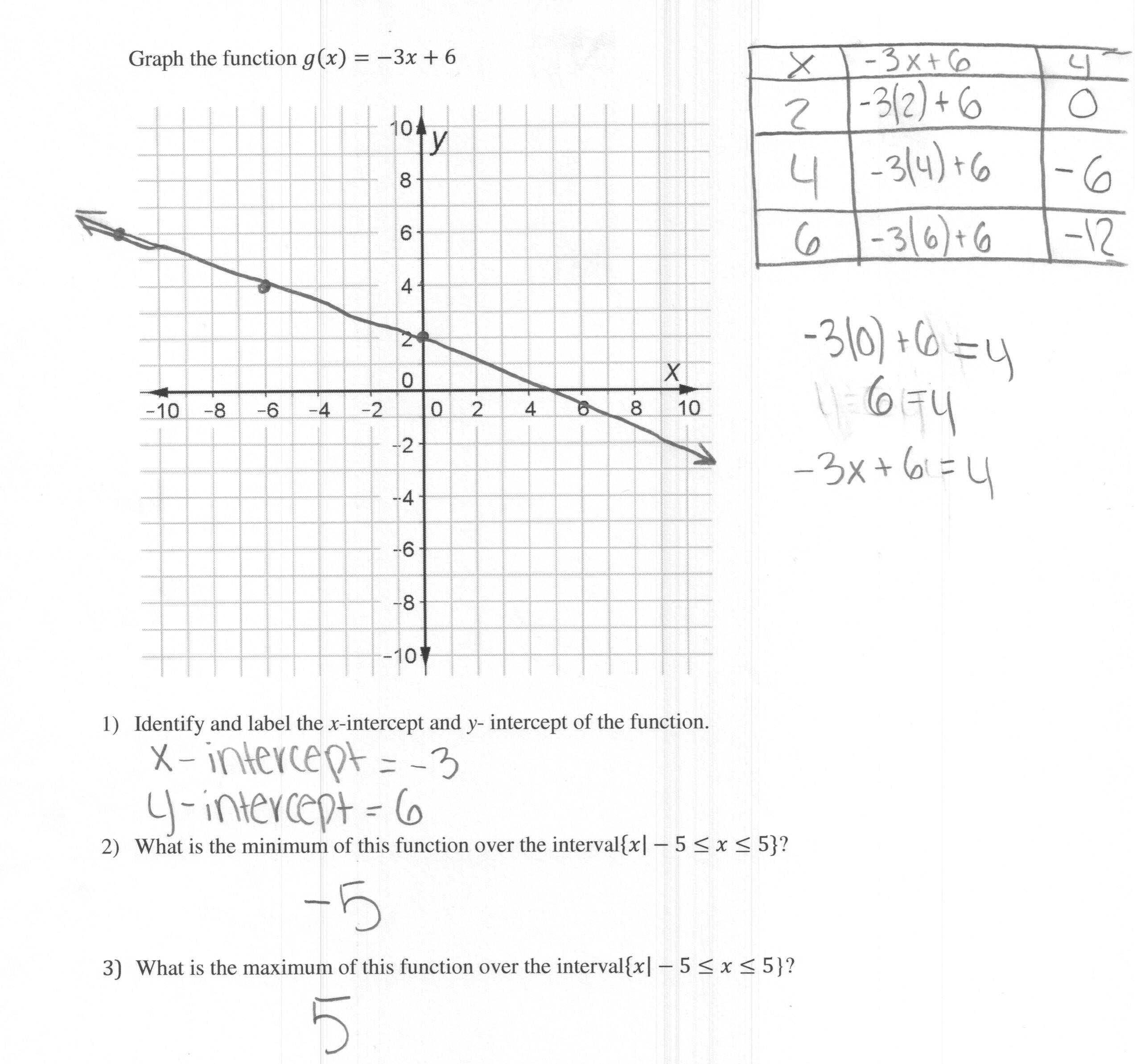 graphing a linear function students are asked to graph a linear