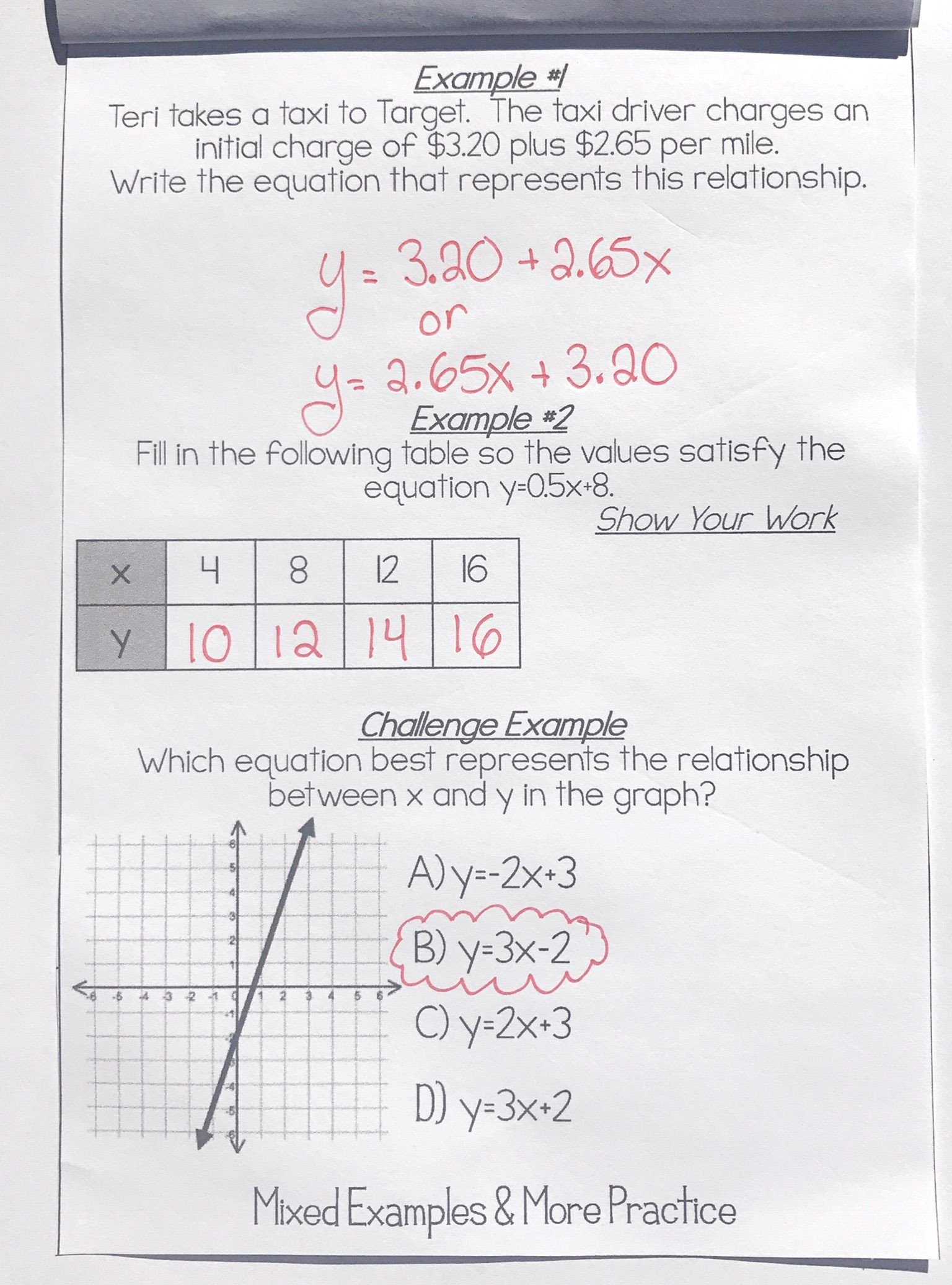 Linear Equations From Tables Worksheet My 7th Grade Math Students Loved This Foldable for their