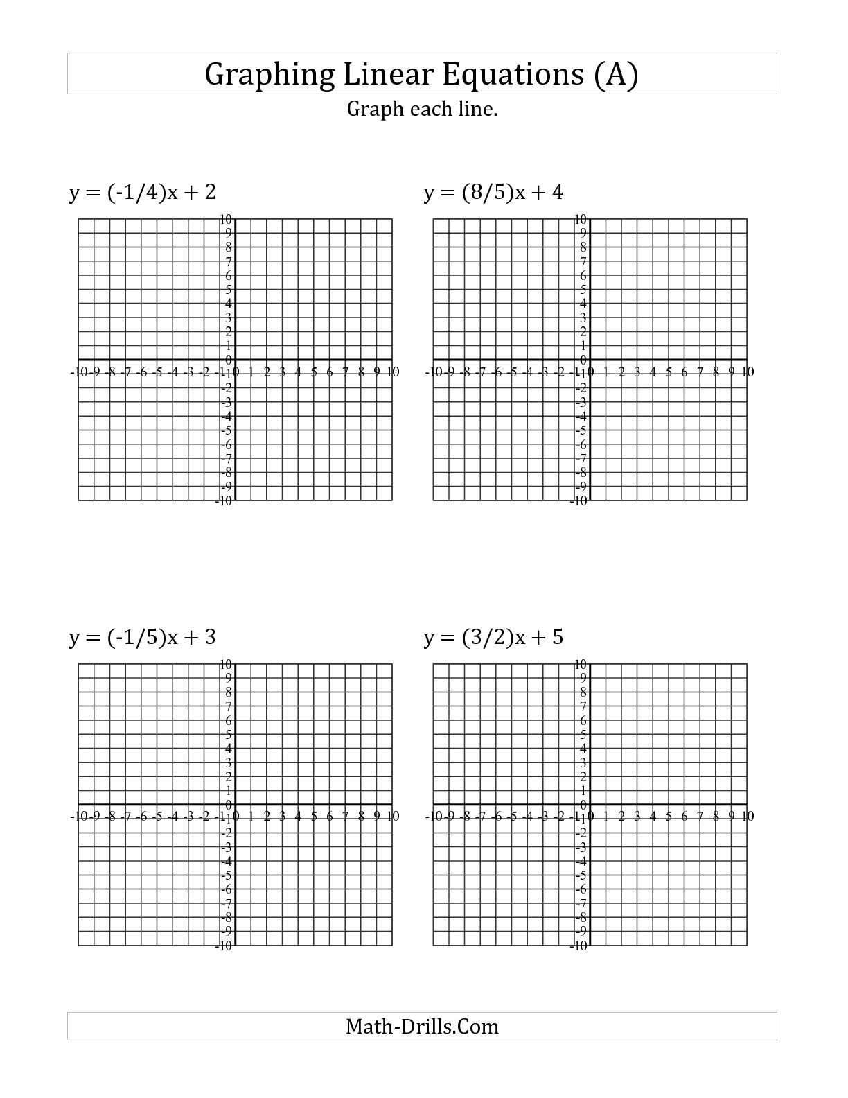 Linear Equations From Tables Worksheet the Graph A Linear Equation In Slope Intercept form A Math