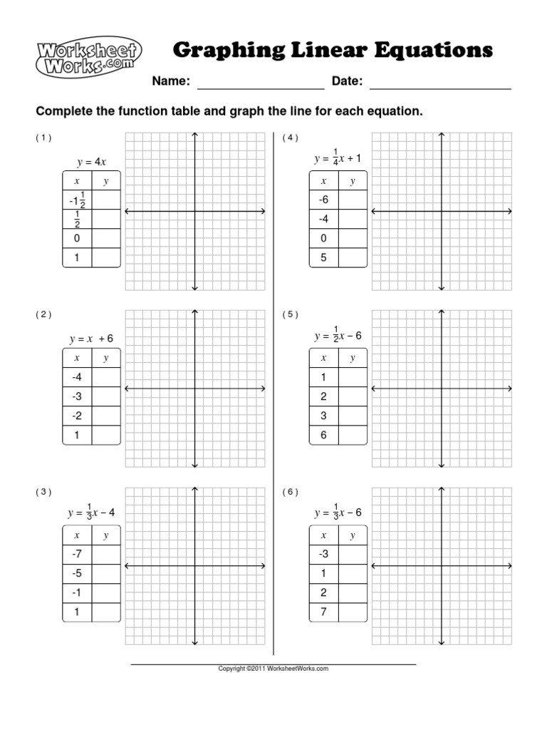 Linear Equations From Tables Worksheet Worksheet Works Graphing Linear Equations 1