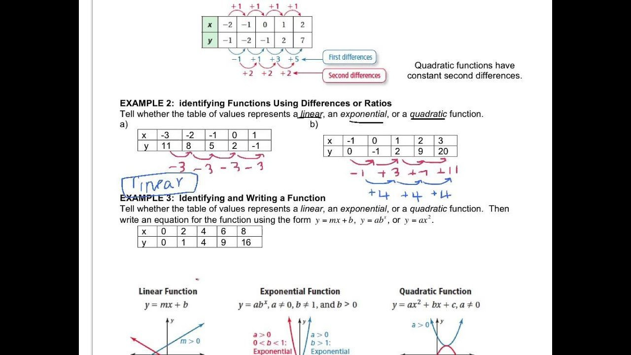 Linear Quadratic Exponential Tables Worksheet 29 Linear Quadratic Exponential Tables Worksheet Worksheet