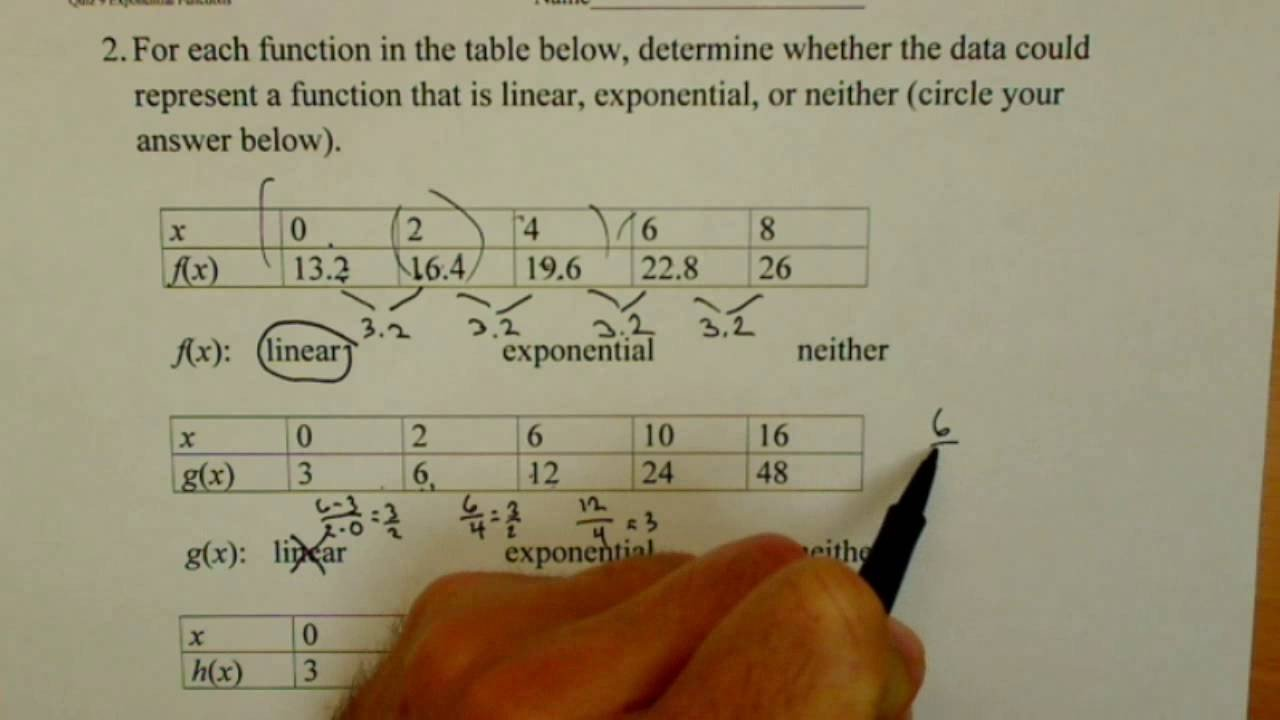 Linear Quadratic Exponential Tables Worksheet Determining if Data is Linear Exponential or Neither Qr9 2