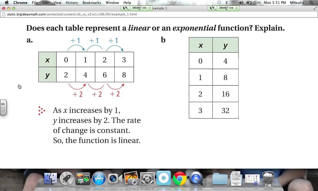 identify linear quadratic and exponential functions from tables worksheet 23