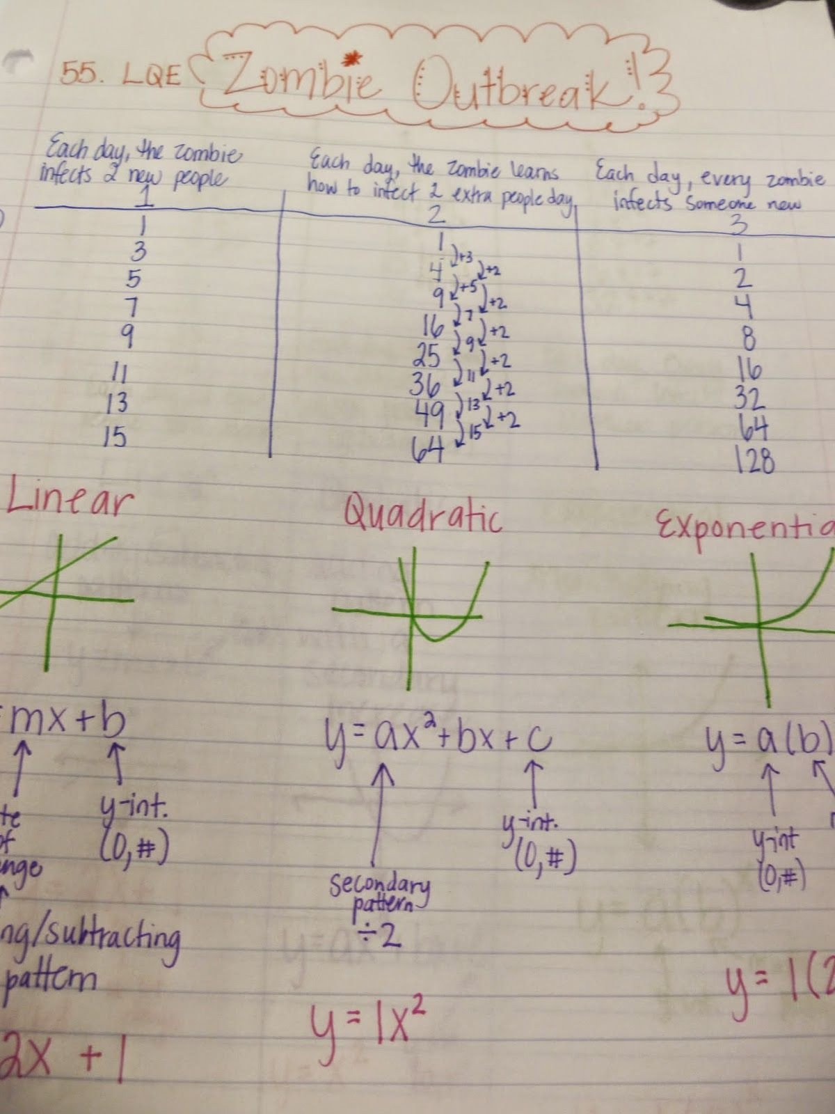 Linear Quadratic Exponential Tables Worksheet Learning with Tape Friday Freebies Paring Linear