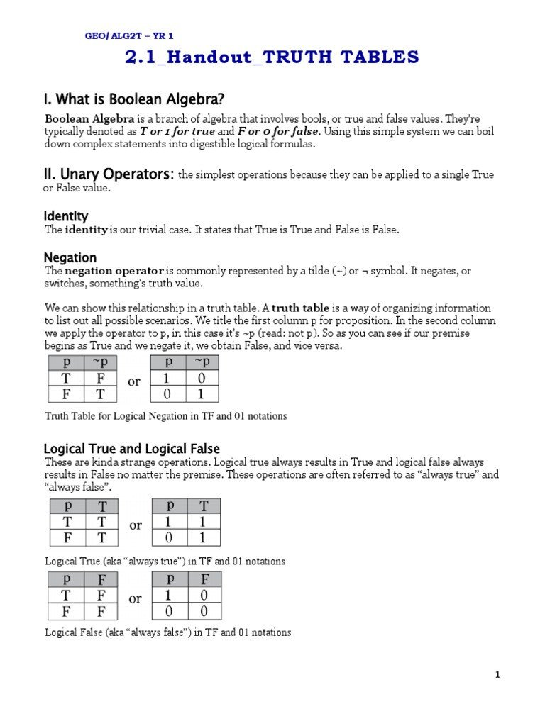 Logic Truth Tables Worksheet 2 1 Handout Truth Tables I What is Boolean Algebra