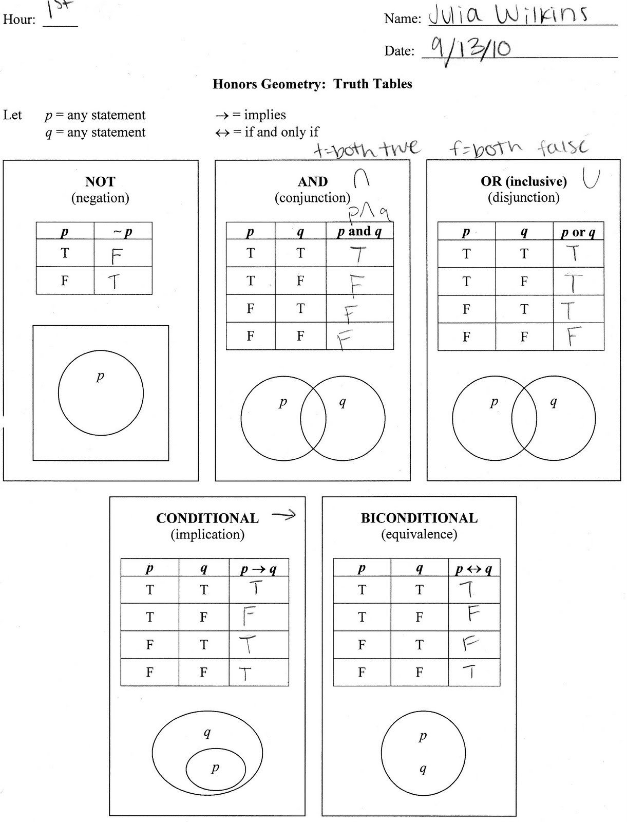 Logic Truth Tables Worksheet 31 Truth Tables Worksheet Answers Worksheet Resource Plans