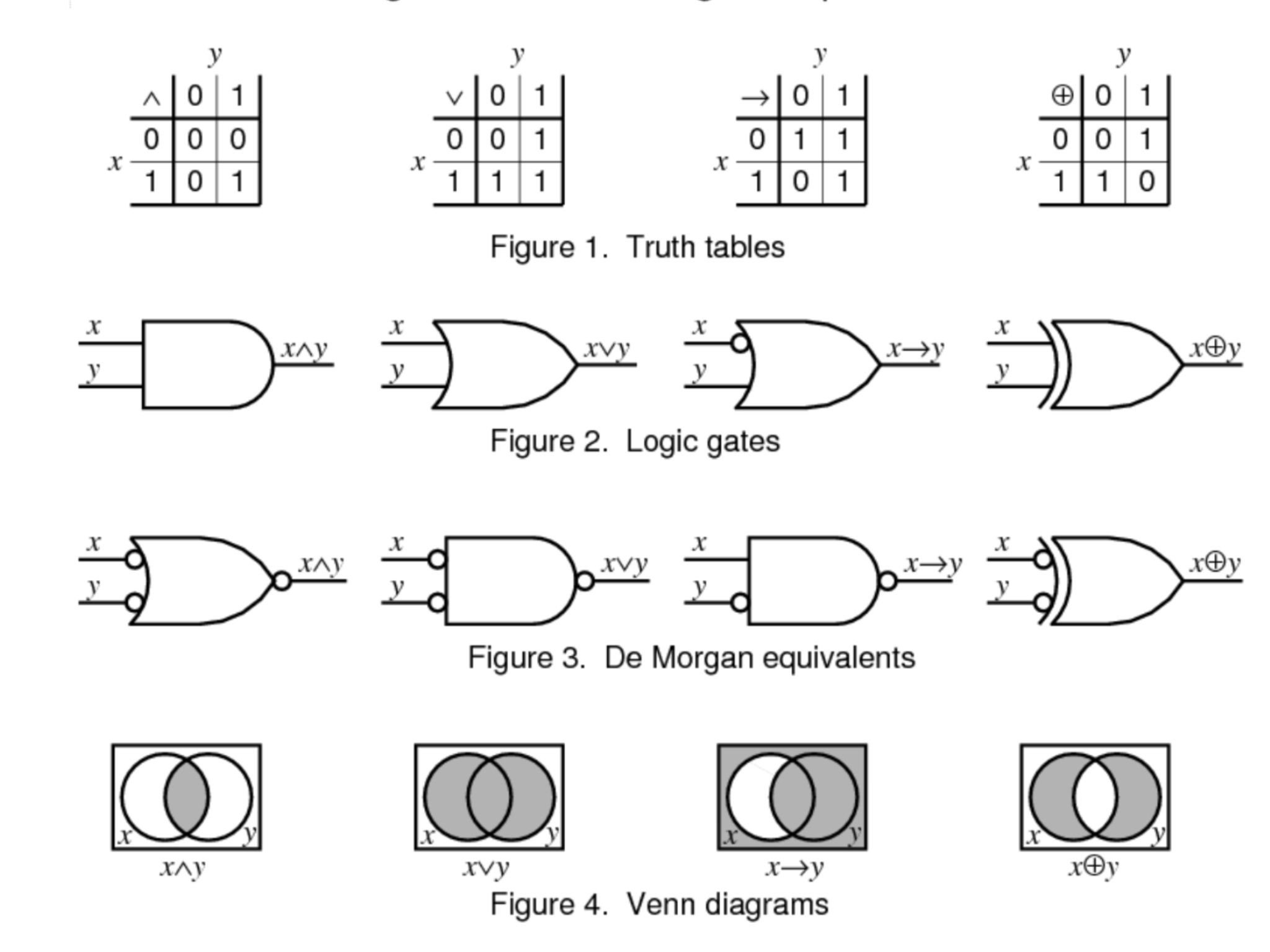 Logic Truth Tables Worksheet Booleon Logic Truth Tables Logic Gates Venn Diagrams
