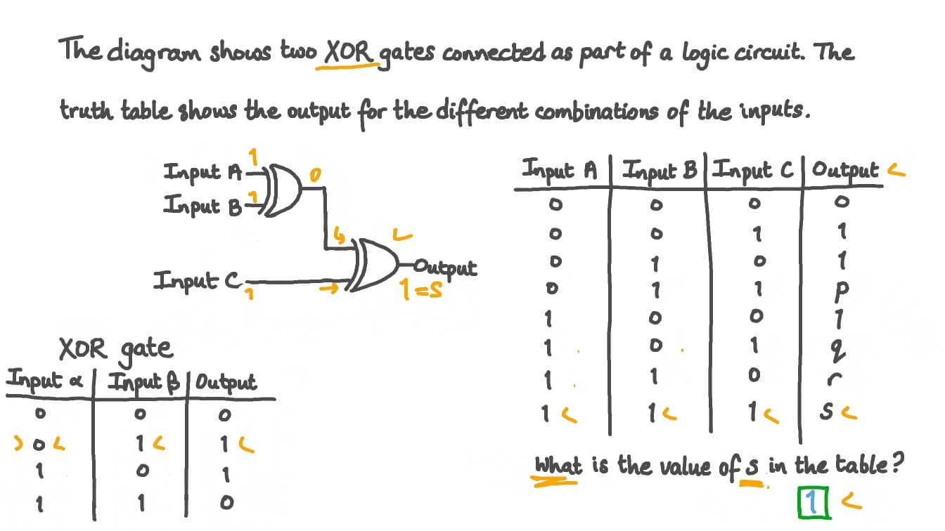 Logic Truth Tables Worksheet Evaluating the Output Of Multiple Xor Gates Using Truth Tables