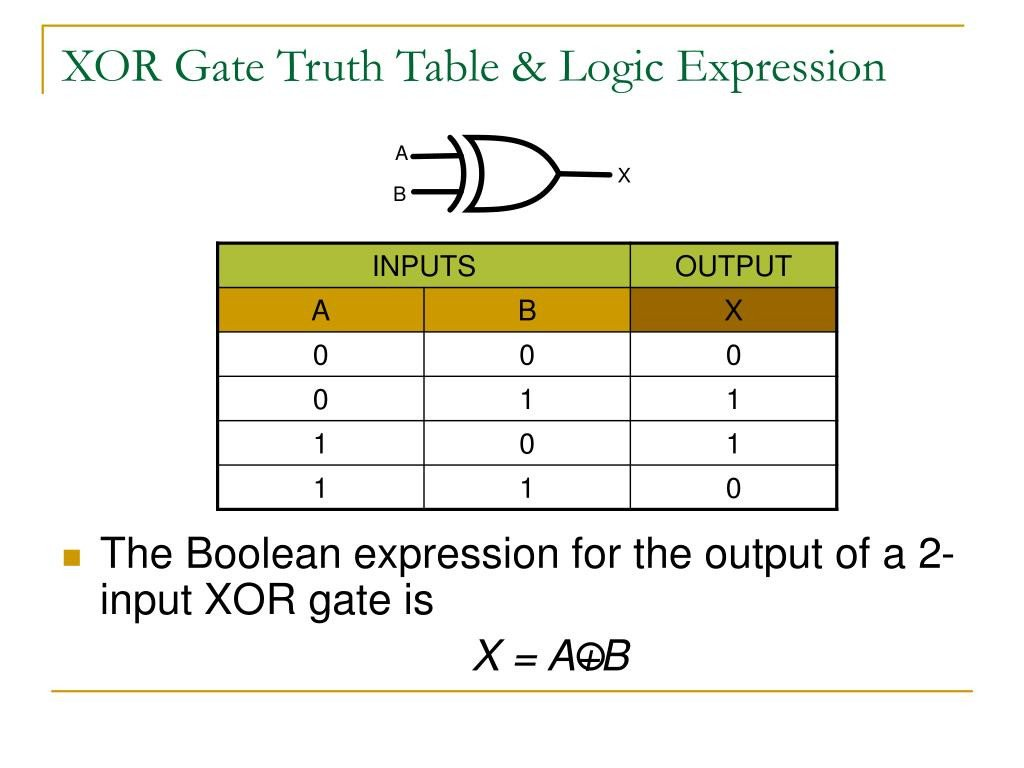 Logic Truth Tables Worksheet Logic Gates Truth Tables Worksheet
