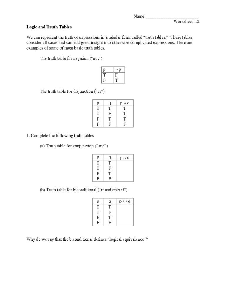 Logic Truth Tables Worksheet Logic Worksheet Metalogic