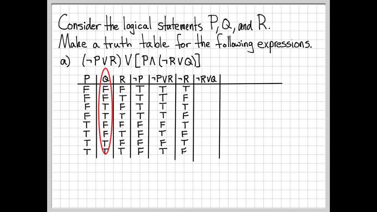 Logic Truth Tables Worksheet Proof and Problem solving Truth Table Example 02