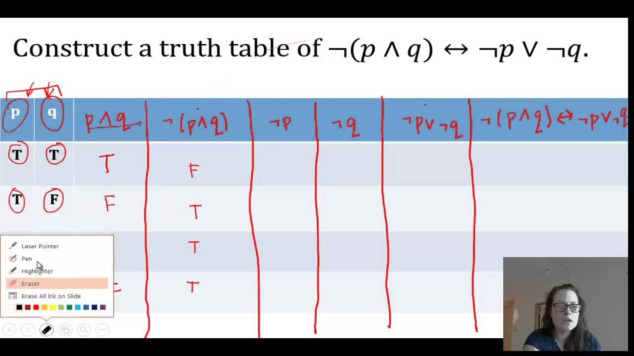 Logic Truth Tables Worksheet Truth Table with iff