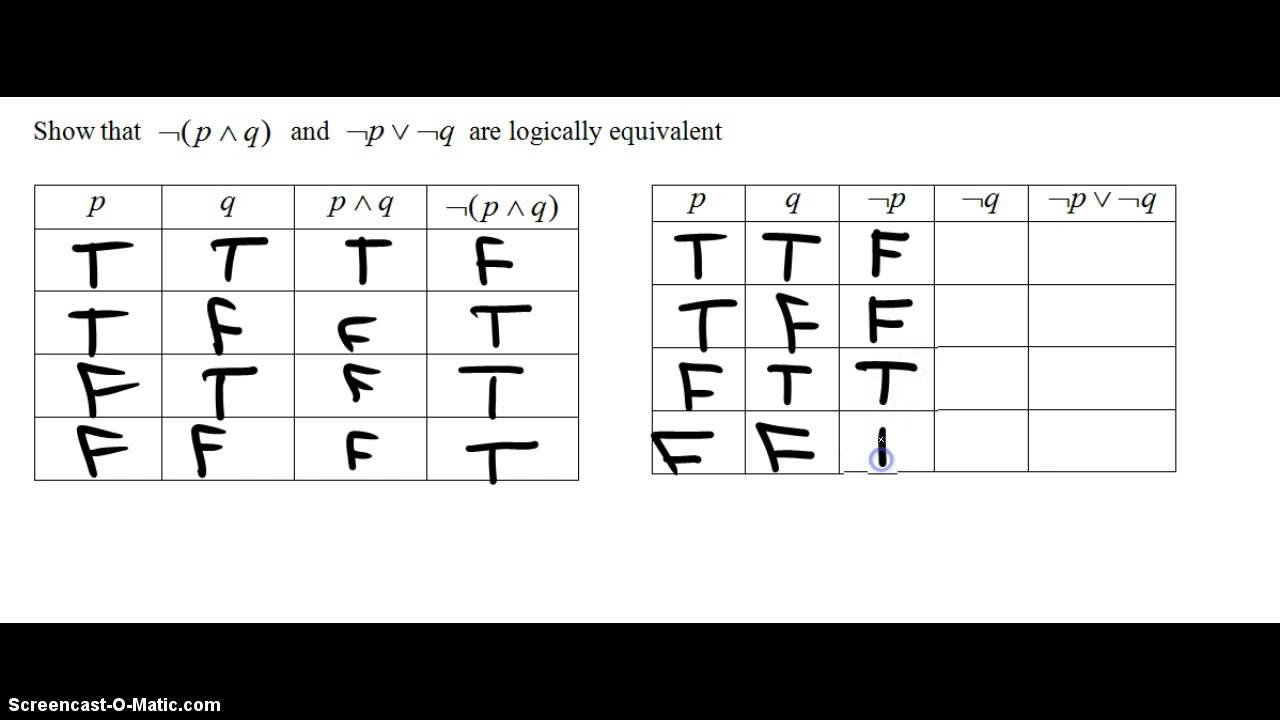 Logic Truth Tables Worksheet Truth Tables and Logical Equivalence 15c
