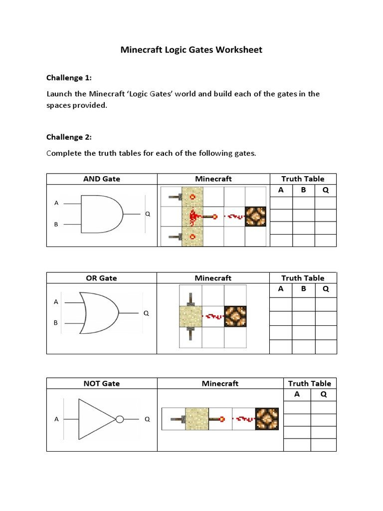 Logic Truth Tables Worksheet Worksheet