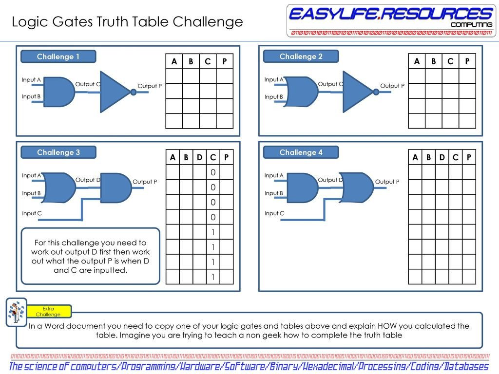 Logic Truth Tables Worksheet You Have 5 Minutes to Look Over Your Homework and with A