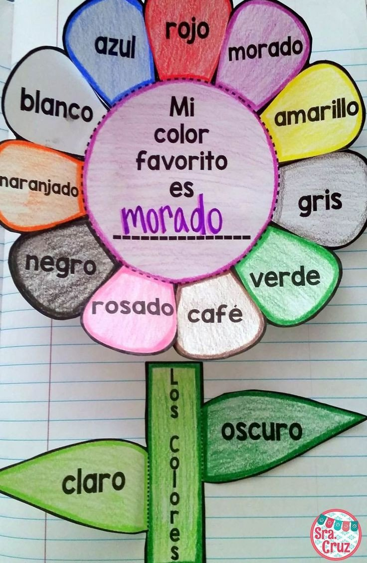 Los Colores En Espanol Worksheet Spanish Interactive Notebook Activity Los Colores