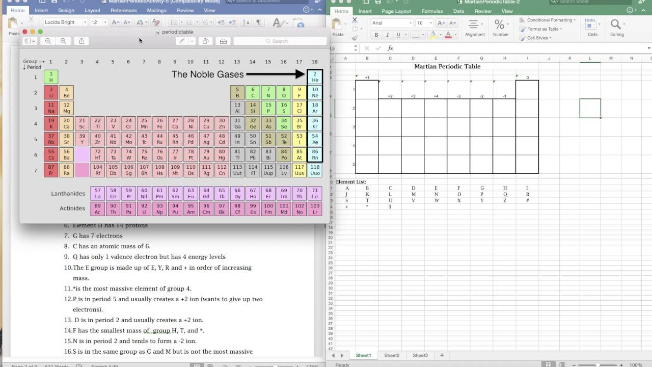 Martian Periodic Table Worksheet Answers Martian Periodic Table Tutorial