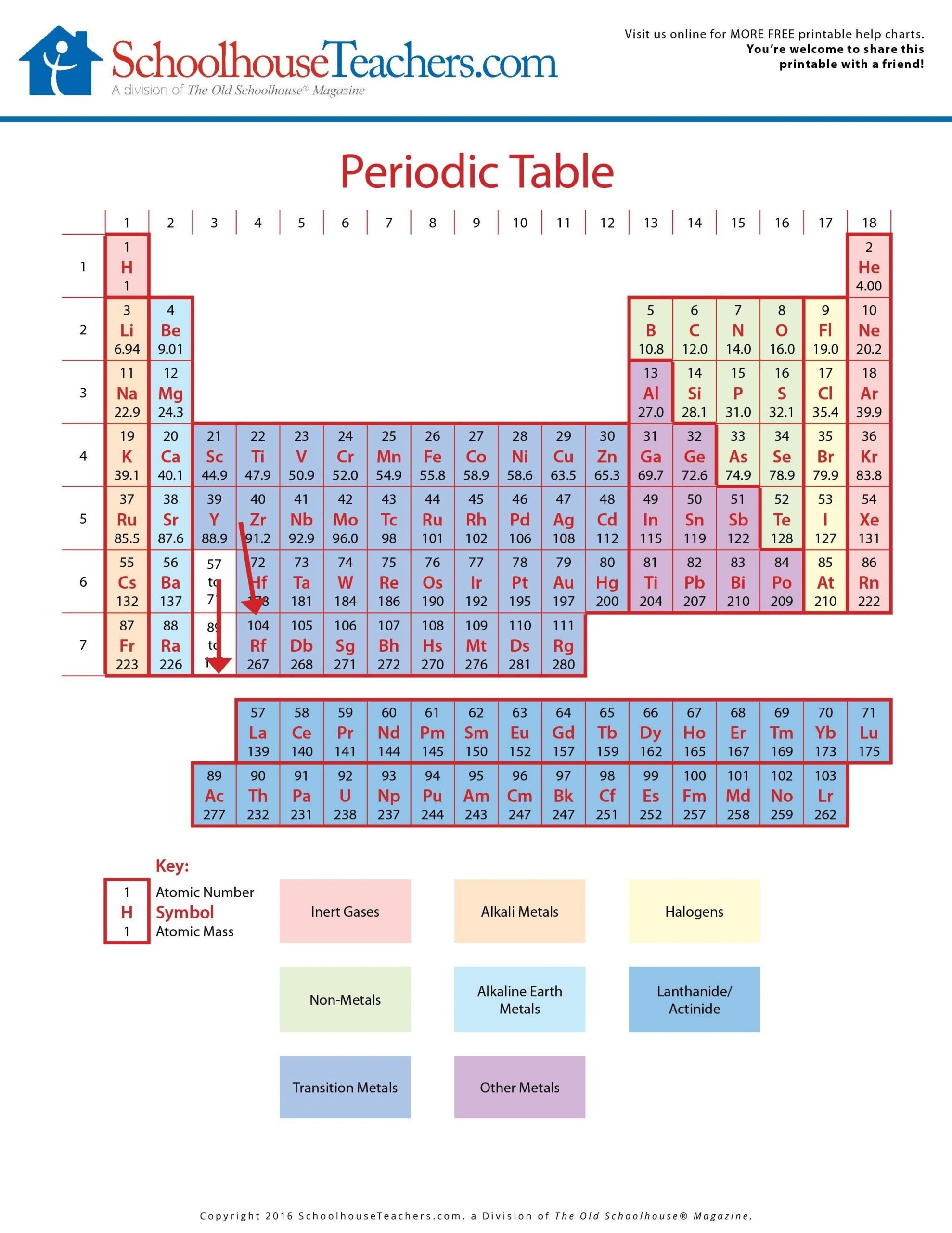 Martian Periodic Table Worksheet Answers Martian Periodic Table Worksheet