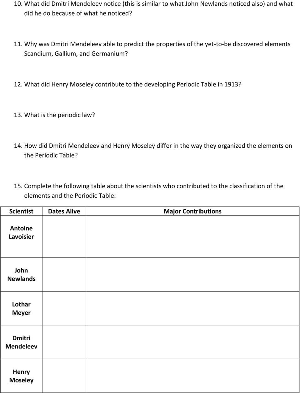 Chapter 6 sec 1 development of the modern periodic table worksheet