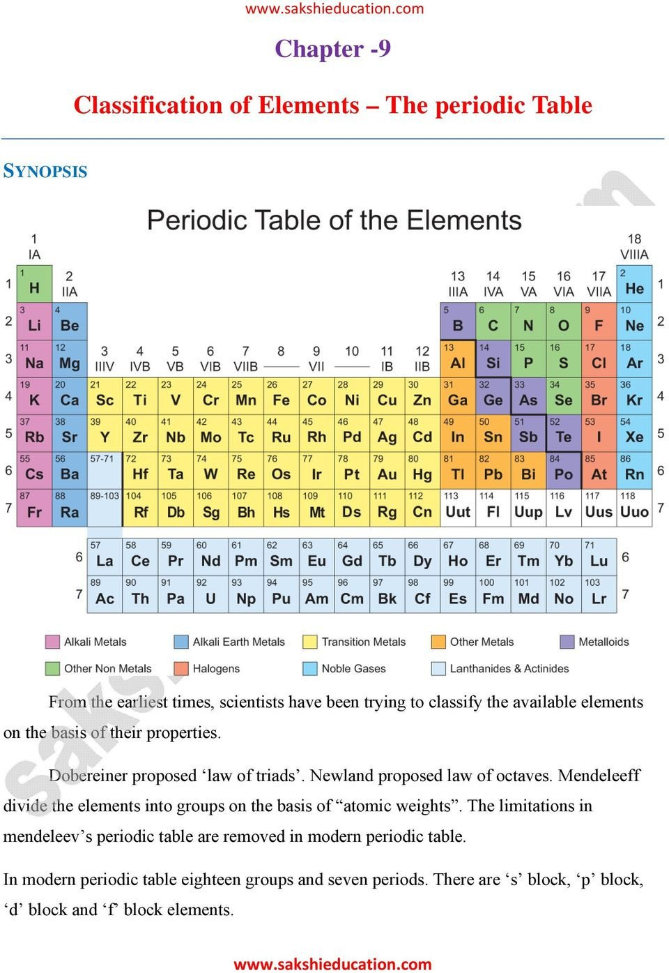 Chapter 9 classification of elements the periodic table