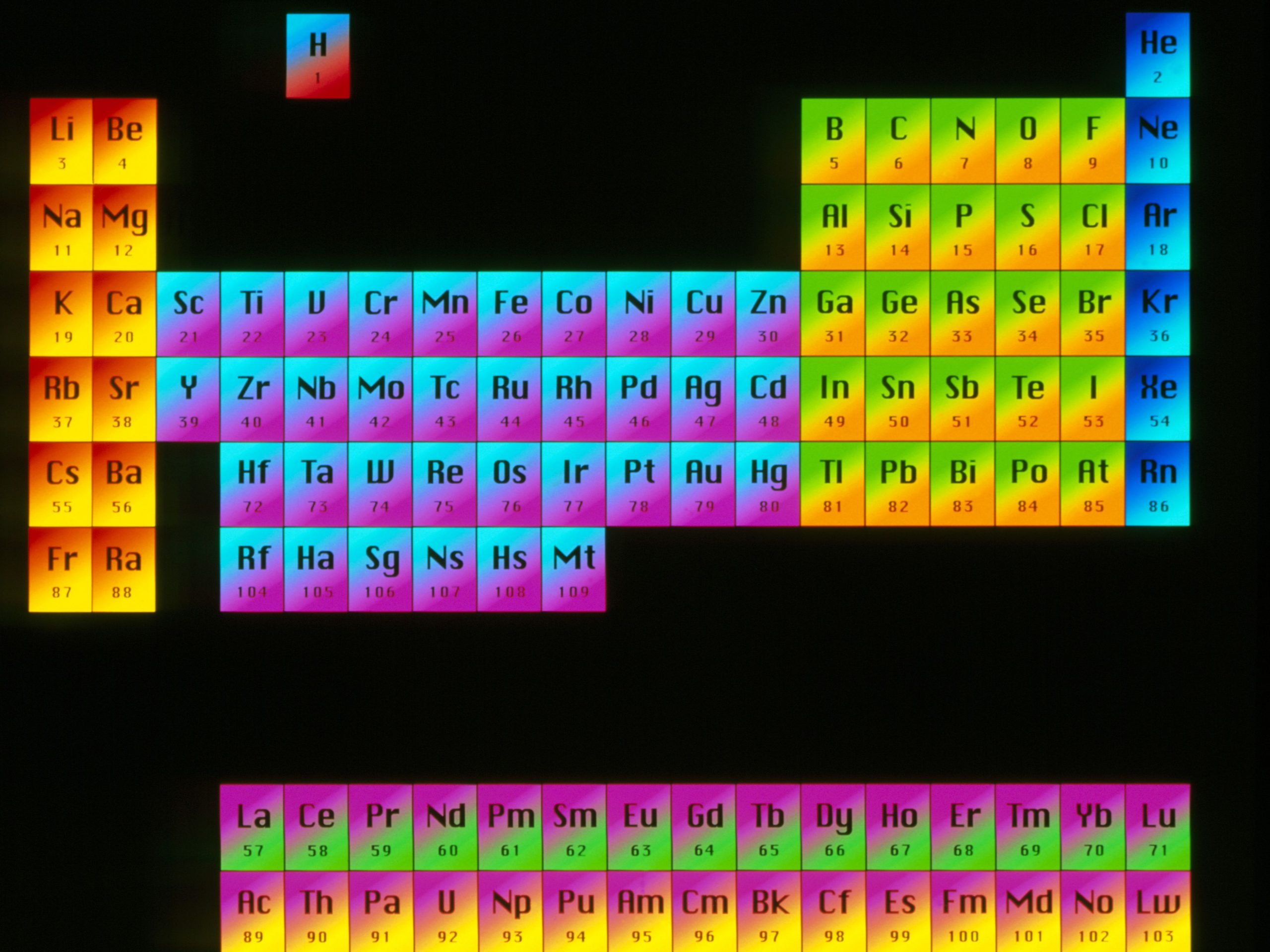 periodic table of elements 58ea3e903df78c5162f92b6f