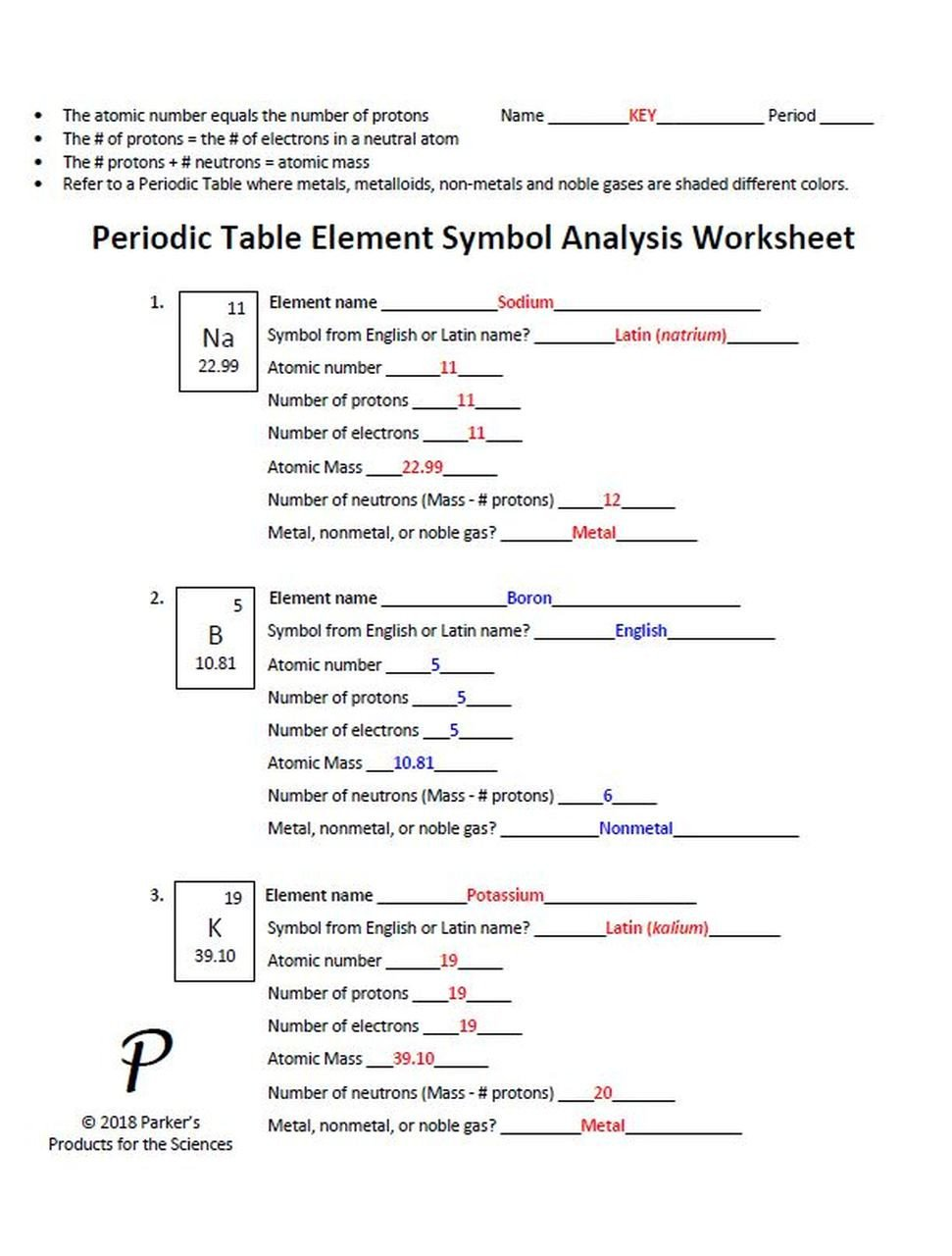 Middle School Periodic Table Worksheets Analysis Of Element Symbols On the Periodic Table Worksheet