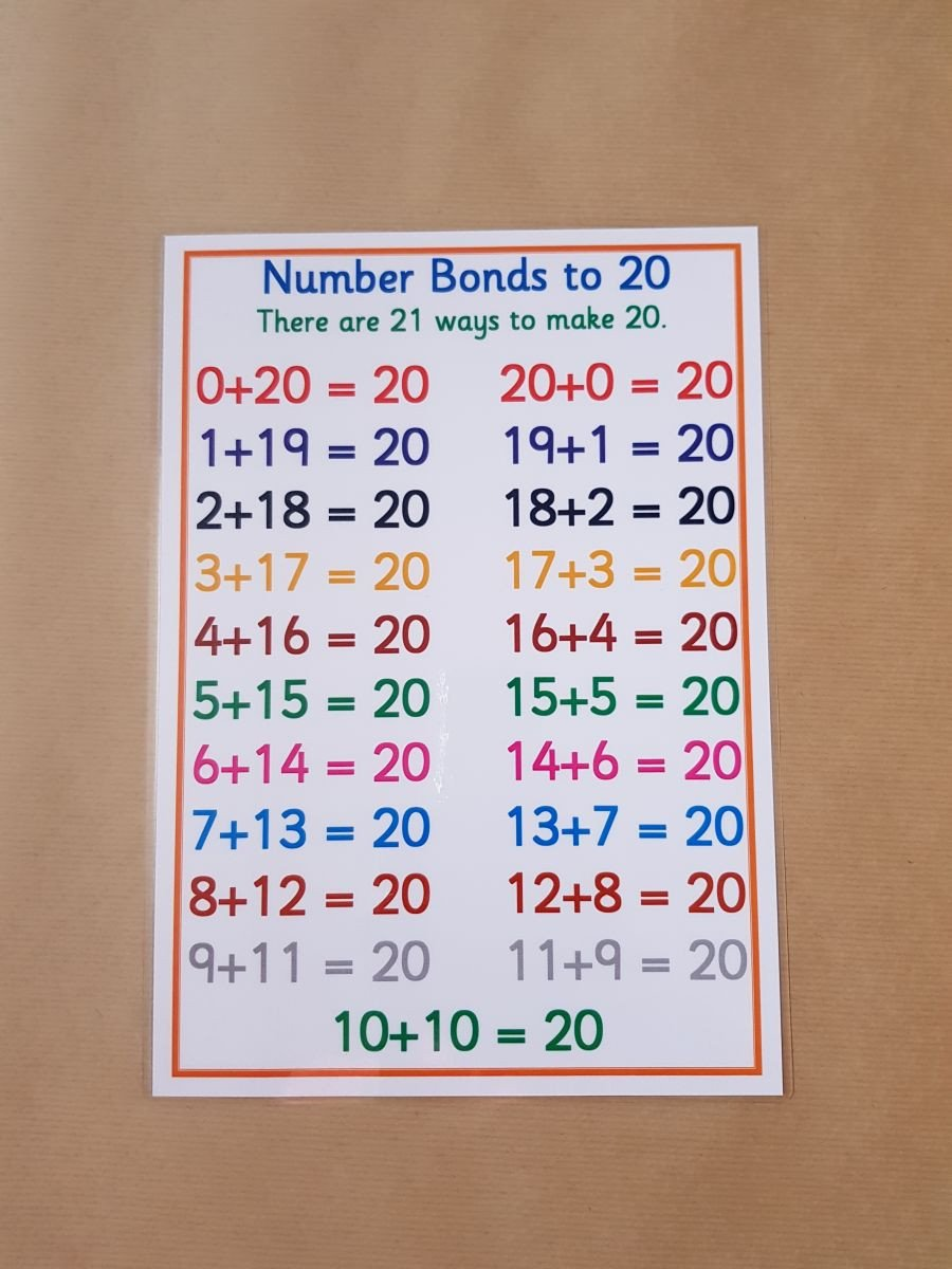 Number Bonds to 20 Worksheet Number Bonds to 20